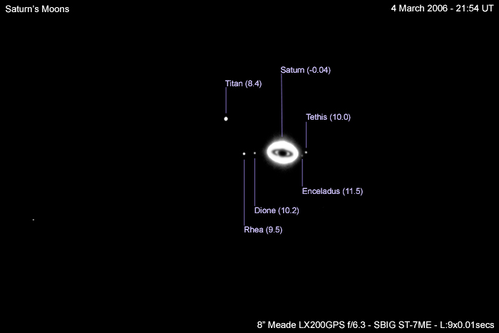 saturn and its moons and their positions - photo #29
